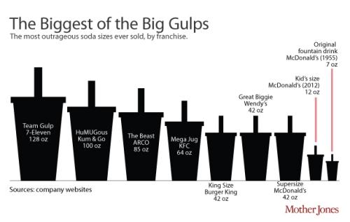 biggest-big-gulps-resized-watermarked-final
