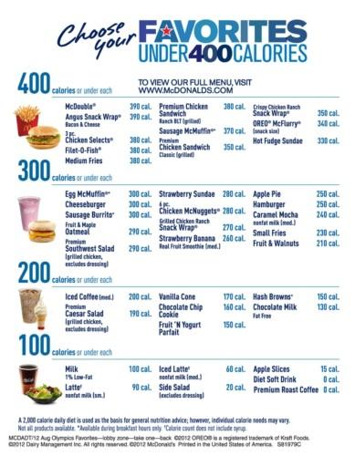 McDonalds under 400 calorie menu