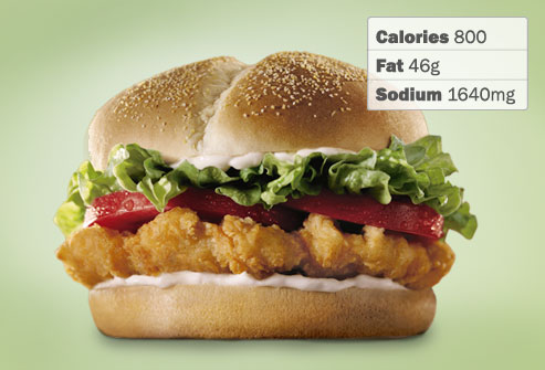 How Many Calories in a Burger King Tender Crisp Chicken ...