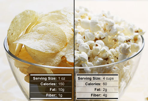 webmd_composite_photo_of_potato_chips_and_popcorn