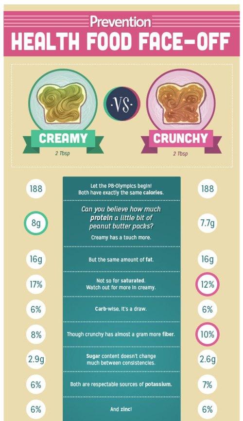 creamy-crunchy-A