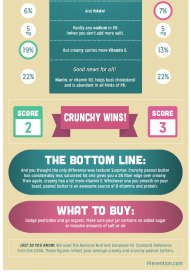 creamy-crunchy-B