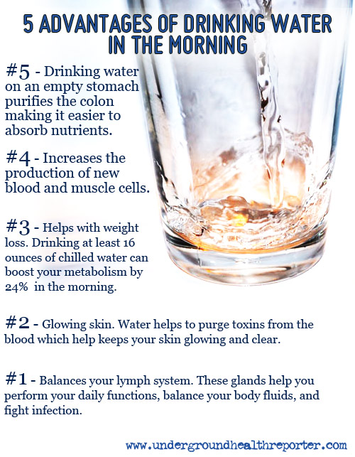 Why Drink Water First Thing in the Morning? – Infographic ...