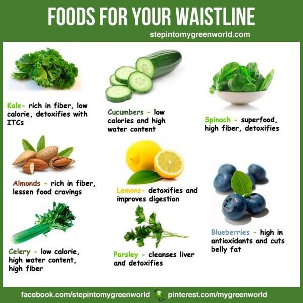 8 Super Foods For Trimming Your Waistline Infographic