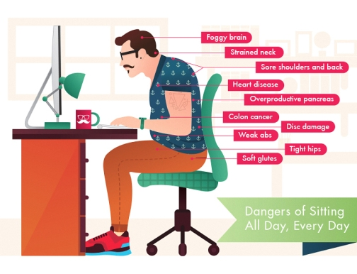 three-hours-of-uninterrupted-sitting-can-damage-your-blood-vessels-6