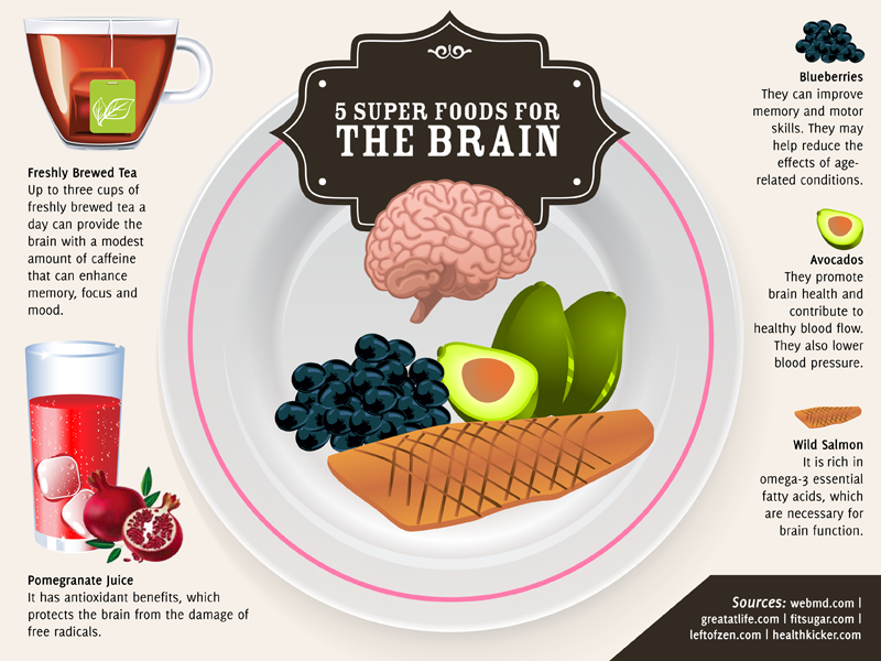brain-healthy-foods-2