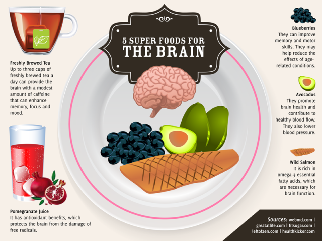 Food Facts and Hacks #2: Brain Foods by Being A Wordsmith