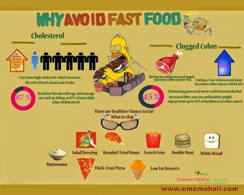 why-avoid-fast-food