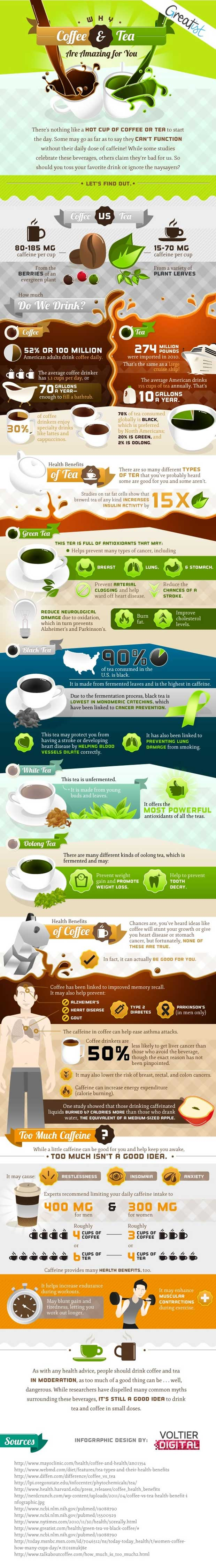 coffee-tea-benefits