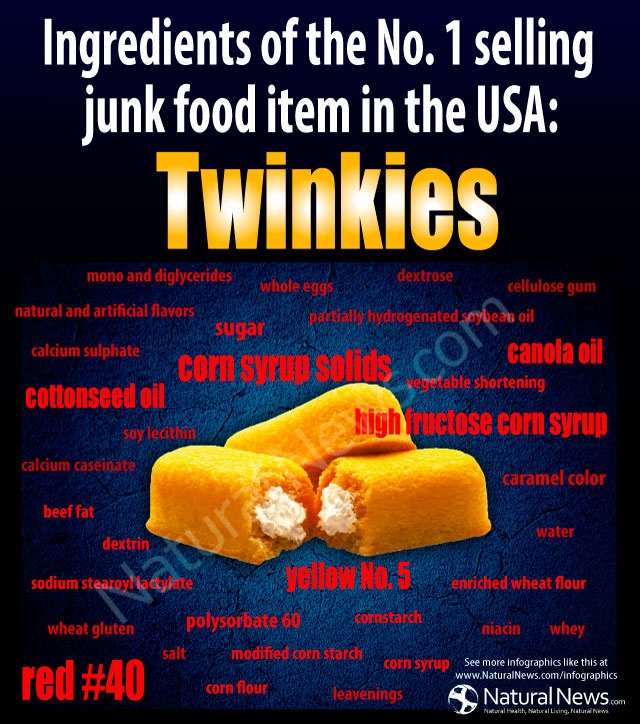 Infographic-Twinkies-Ingredients