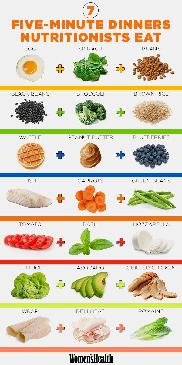 7 five minute dinners nutritionists eat infographic for Serving size of fish