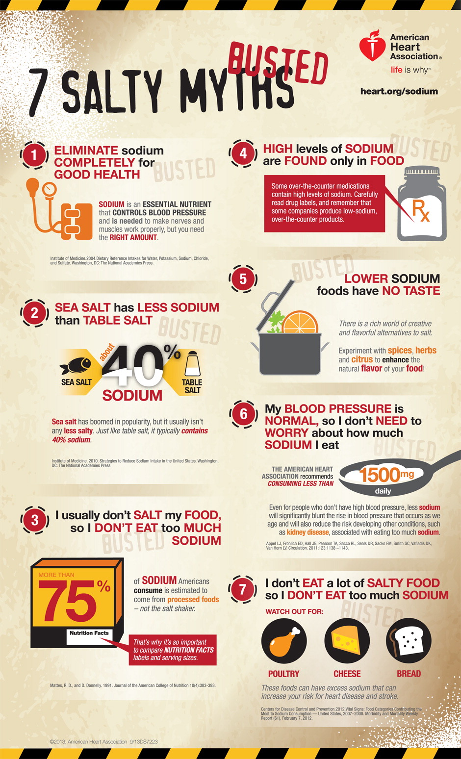 http://www.heart.org/HEARTORG/HealthyLiving/HealthyEating/Nutrition/About-Sodium-Salt_UCM_463416_Article.jsp#.VraYhlnUUVQ