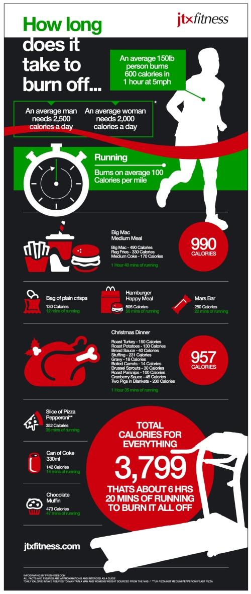 JTX_Calorie_Infographic2