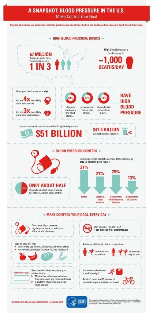 mh_bp_infographic
