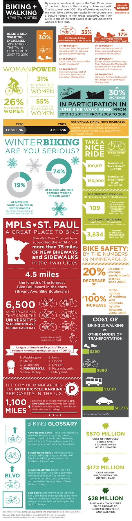 twin-cities-biking-walking