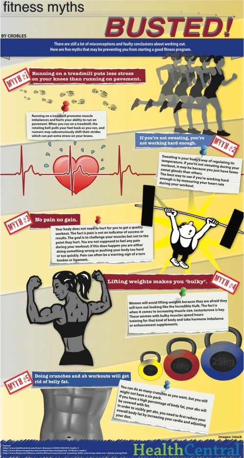 fitness-myths-busted