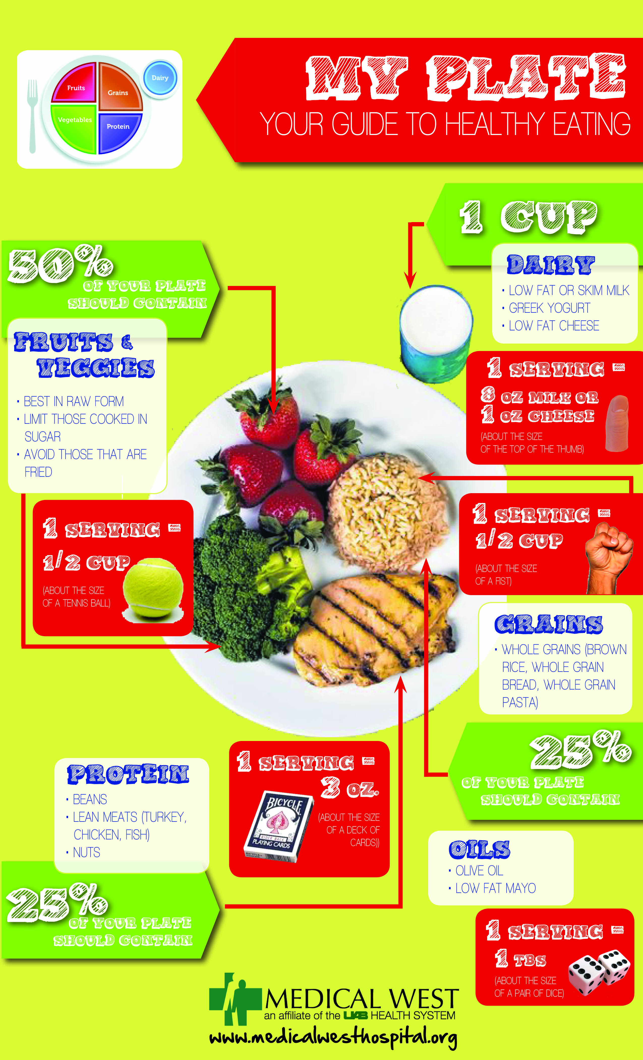 A Graphic Guide to Food Portions – Infographic | One ...