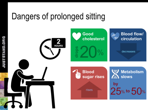 effects-of-sitting