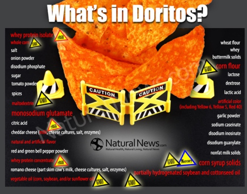 Infographic-What-is-in-Doritos