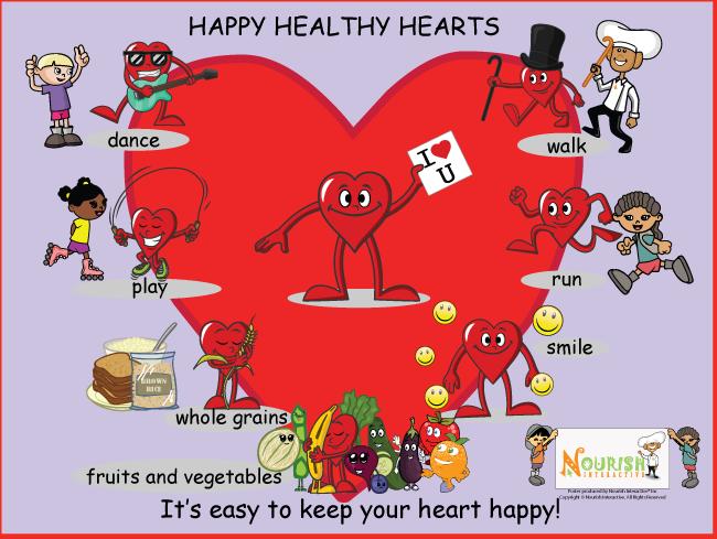 Healthy Food Healthy Hearts Healthy Arteries