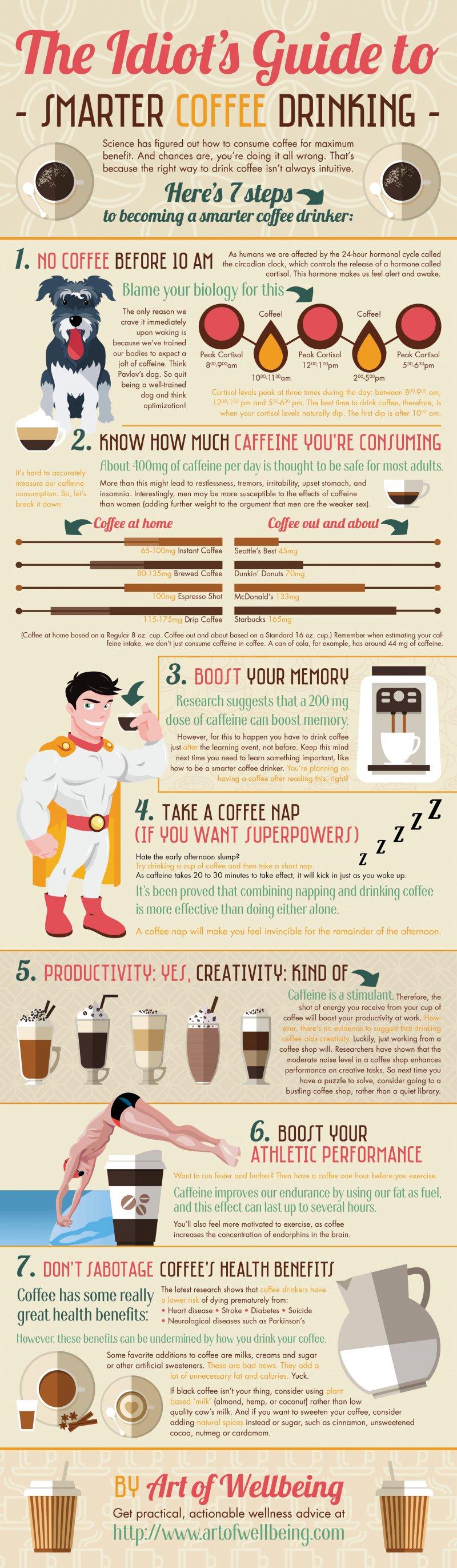 Lifehacker-Coffee-guide.jpg