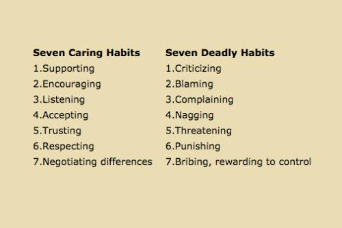 7 Relationship Habits
