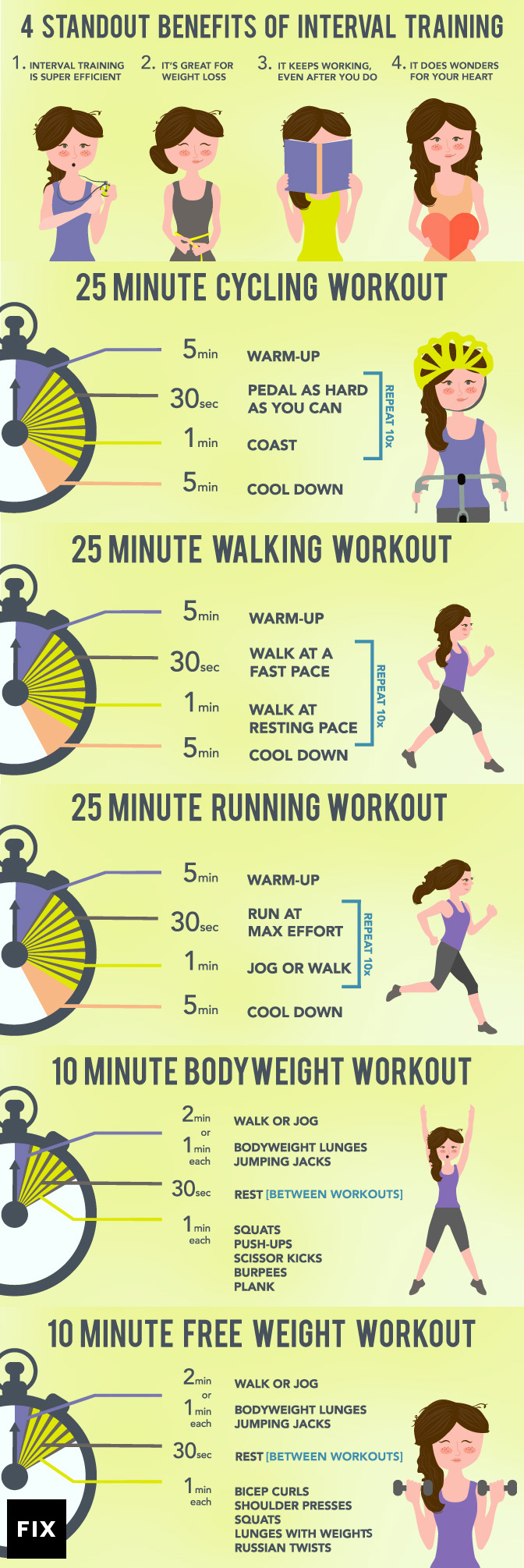 Interval-Training-embed-large.png