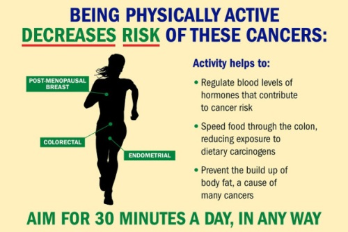 being-physically-active-decreases-risk-of-these-cancers