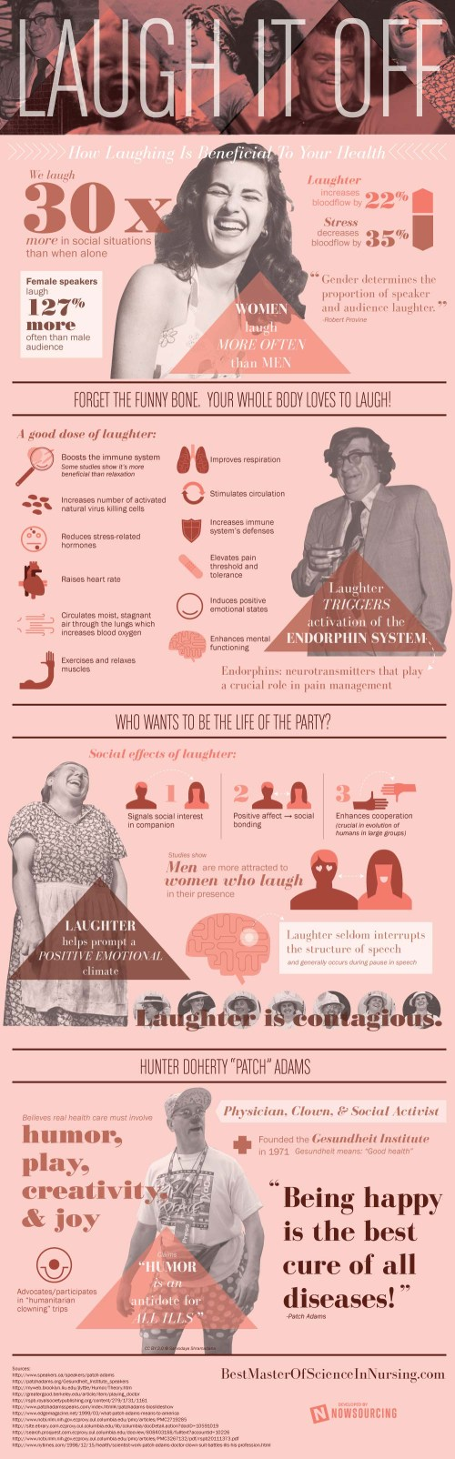 Laugh-It-Off-Infographic-infographicsmania.jpg