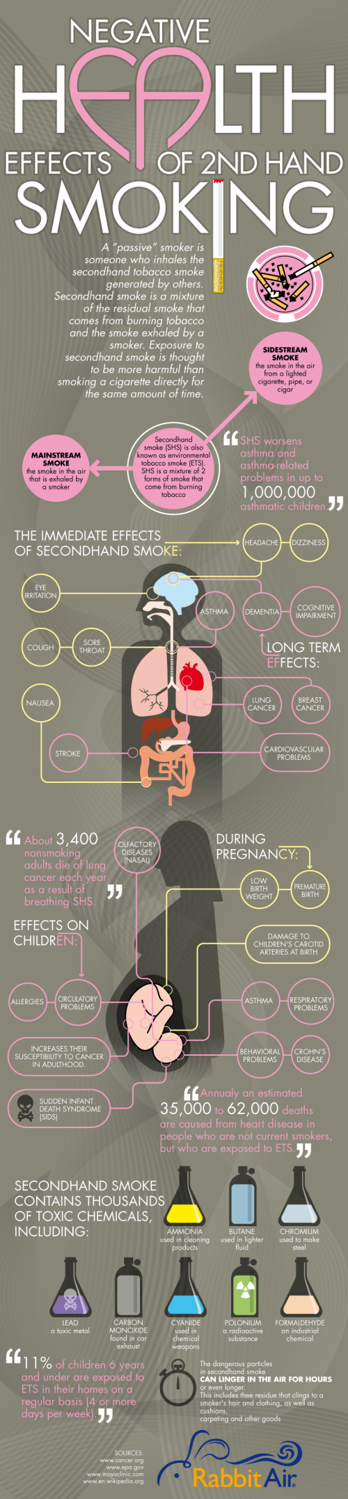 Negative-Effects-Of-Second-Hand-Smoking-Infographic-infographicsmania.png