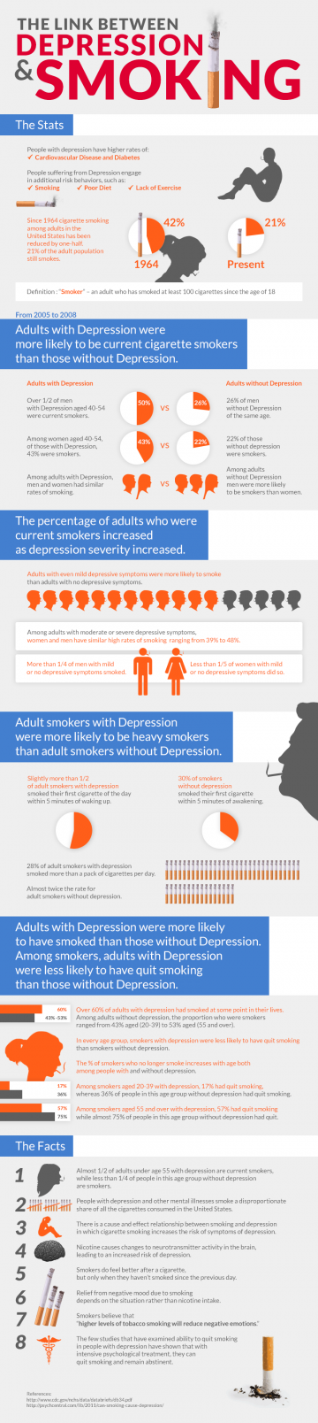 The-Link-Between-Smoking-and-Depression-Infographic-360x1608.png