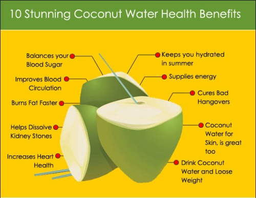 10-Stunning-Coconut-Water-Health-Benefits5.jpg