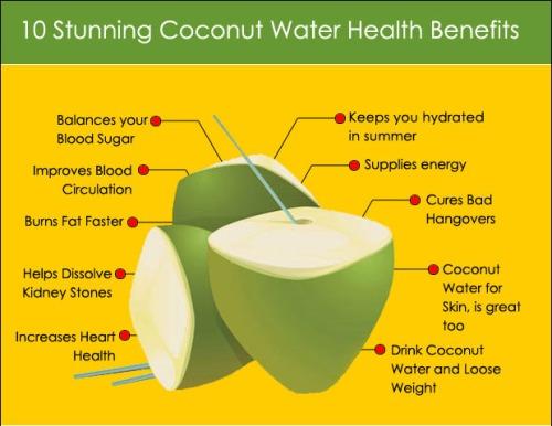 10-Stunning-Coconut-Water-Health-Benefits5.jpg