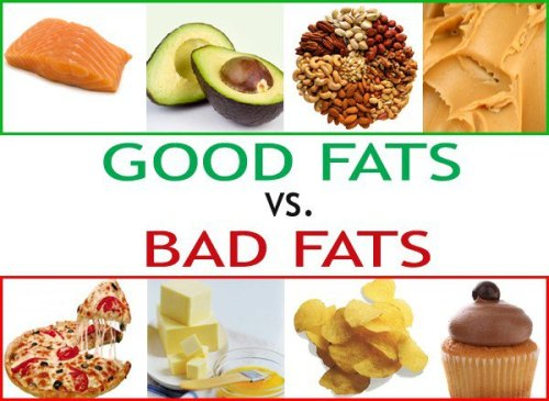fats | One Regular Guy Writing about Food, Exercise and