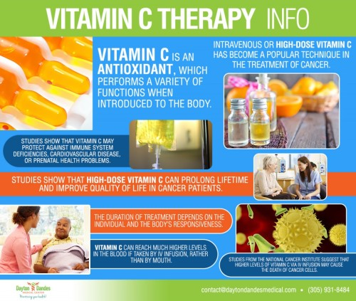 VitaminCTherapy_infographic_branded-1024x867.jpg
