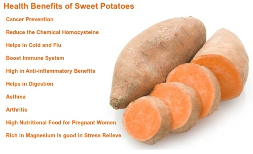 health-benefits-of-sweet-potatoes.jpg
