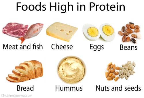 5 Tips on choosing healthy protein foods – Harvard