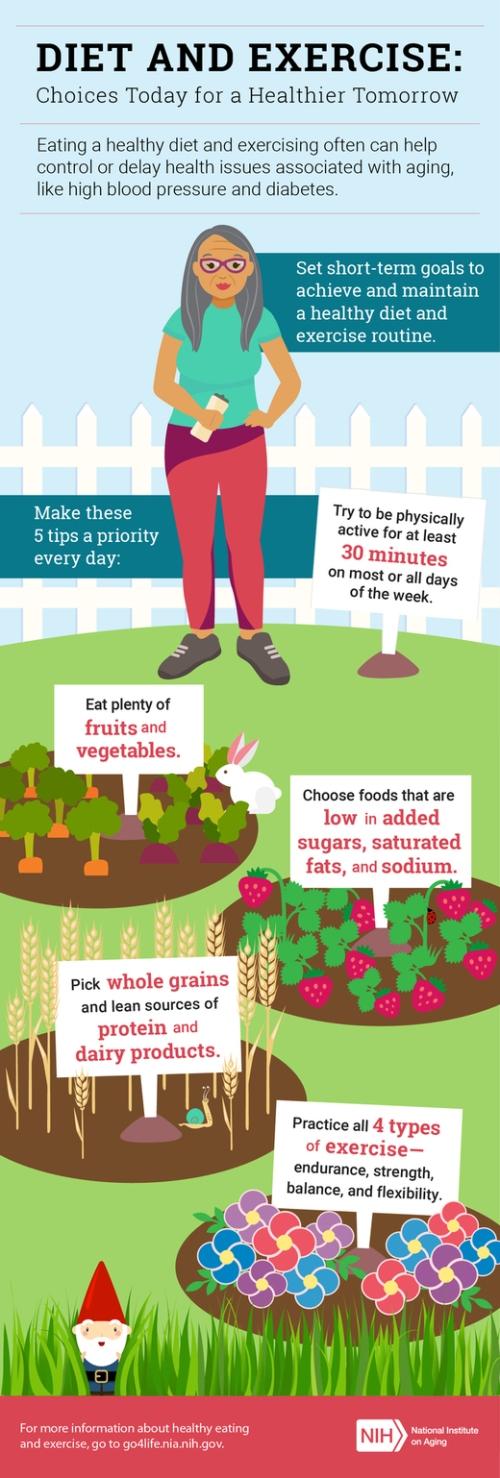 nia-dietandexercise-infographic_crop.jpg