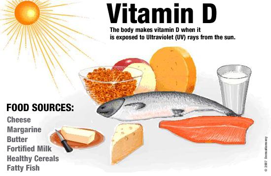 vitamind550.jpg