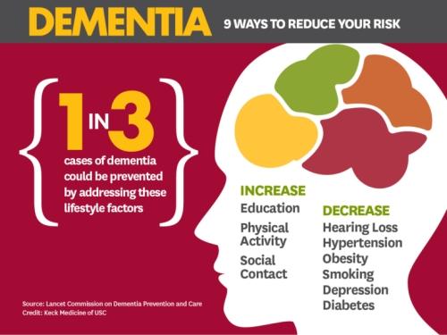 17-07-2046-Dementia-IG_Final_2-768x576.jpg