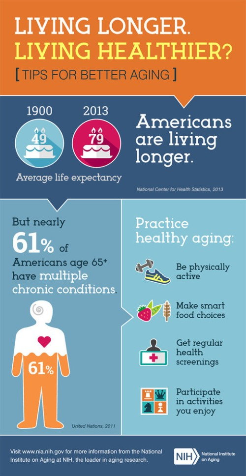 infographic-tips-better-aging_crop.jpg