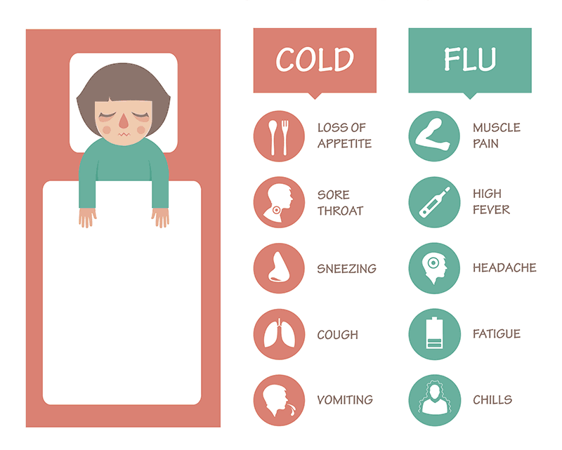 is-it-a-cold-or-the-flu-infographic.png