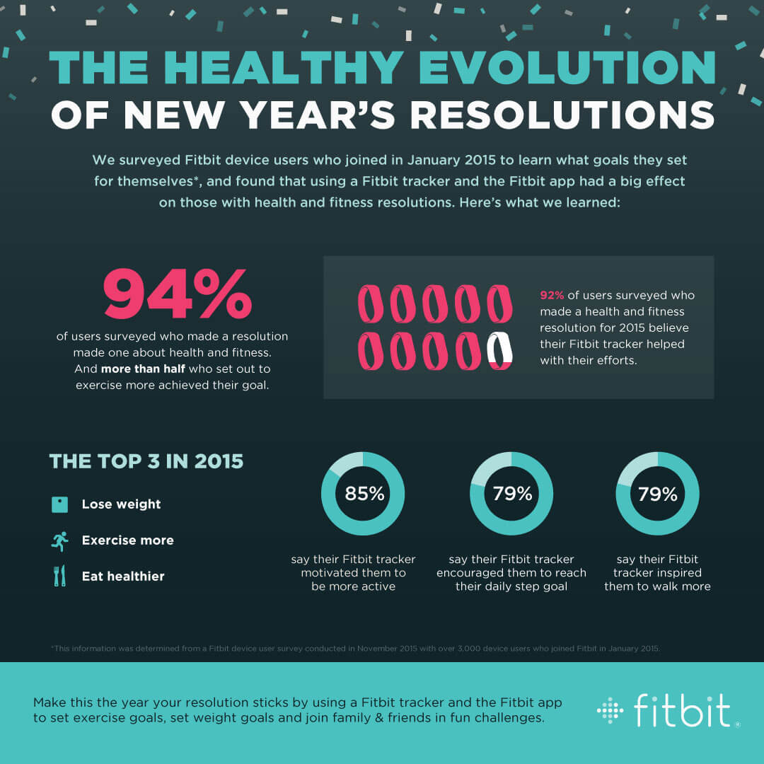New_Years_Resolutions_with_Fitbit_Infographic.jpg
