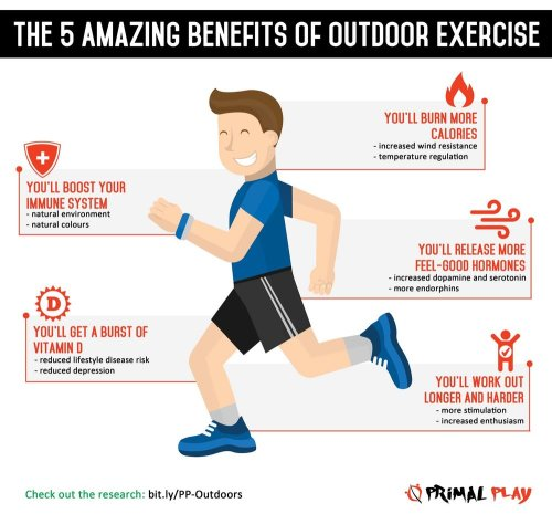 Benefits+of+Outdoor+Exercise+Infographic.jpeg