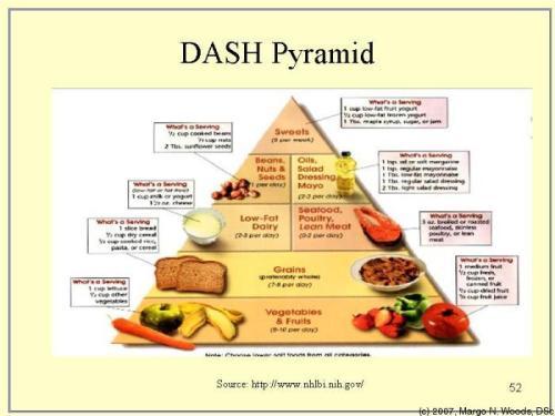 DASH-DIET.jpg