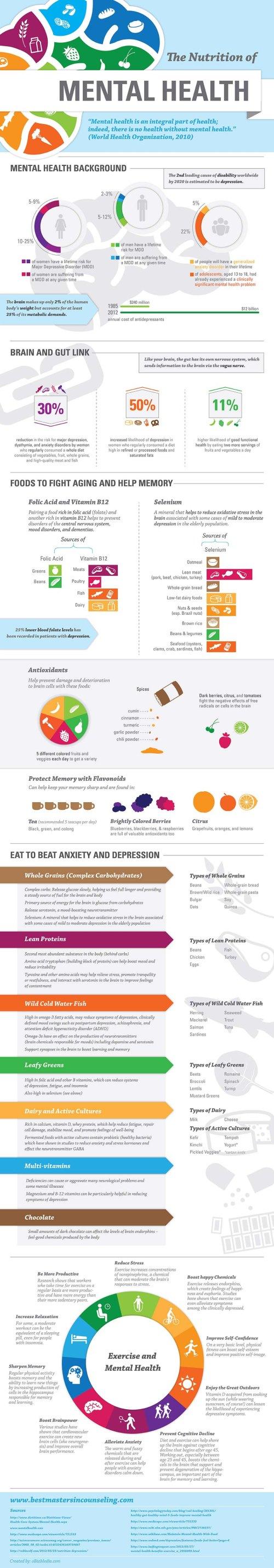 mental-health-diet.jpg