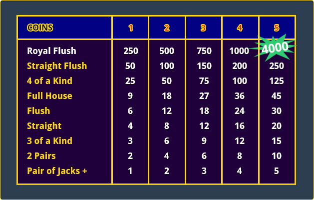 video-poker-pay-table-jacks-or-better.png