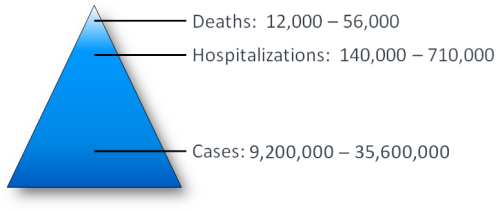 flu-burden-cases.png