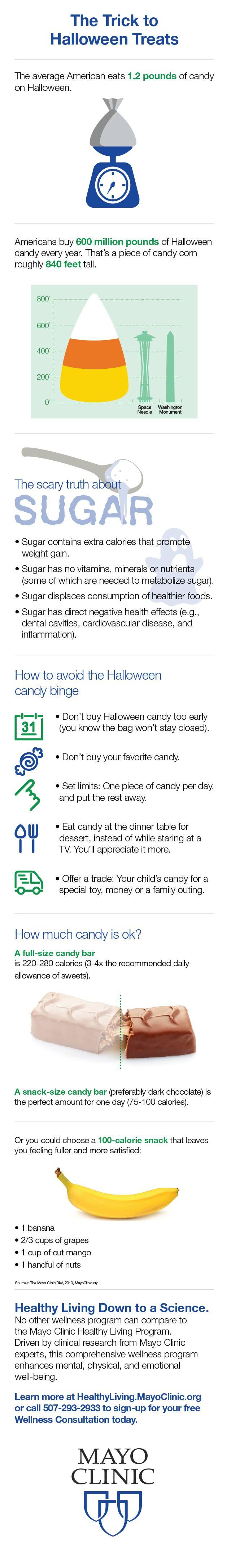 10_20_17_Halloween-Rerun_App_mobile_640wide_infographic.jpg