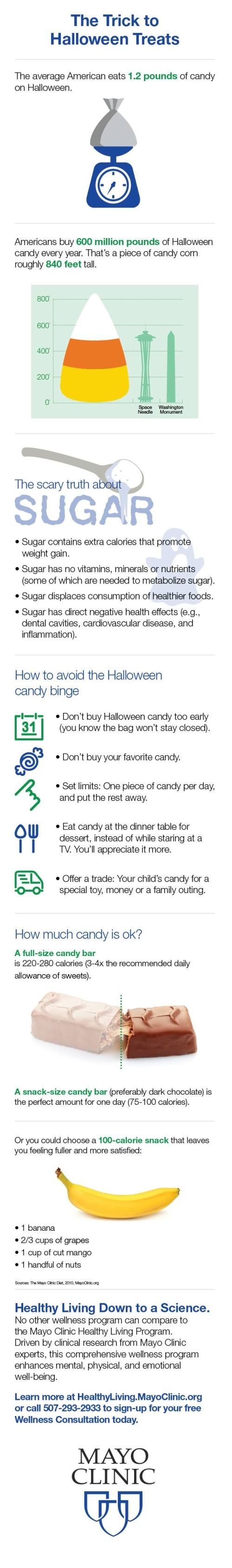 10_20_17_Halloween-Rerun_App_mobile_640wide_infographic.jpg